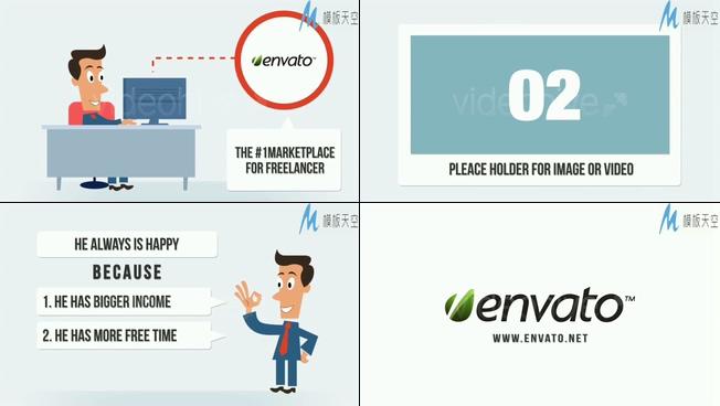 网络宣传产品服务推广的ae模板