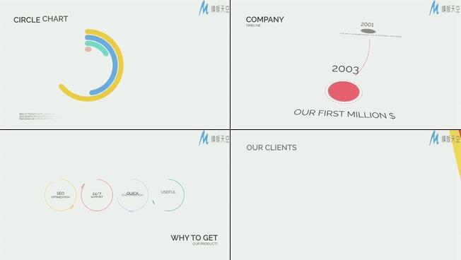 MG动画完整演示企业宣传介绍的ae模板