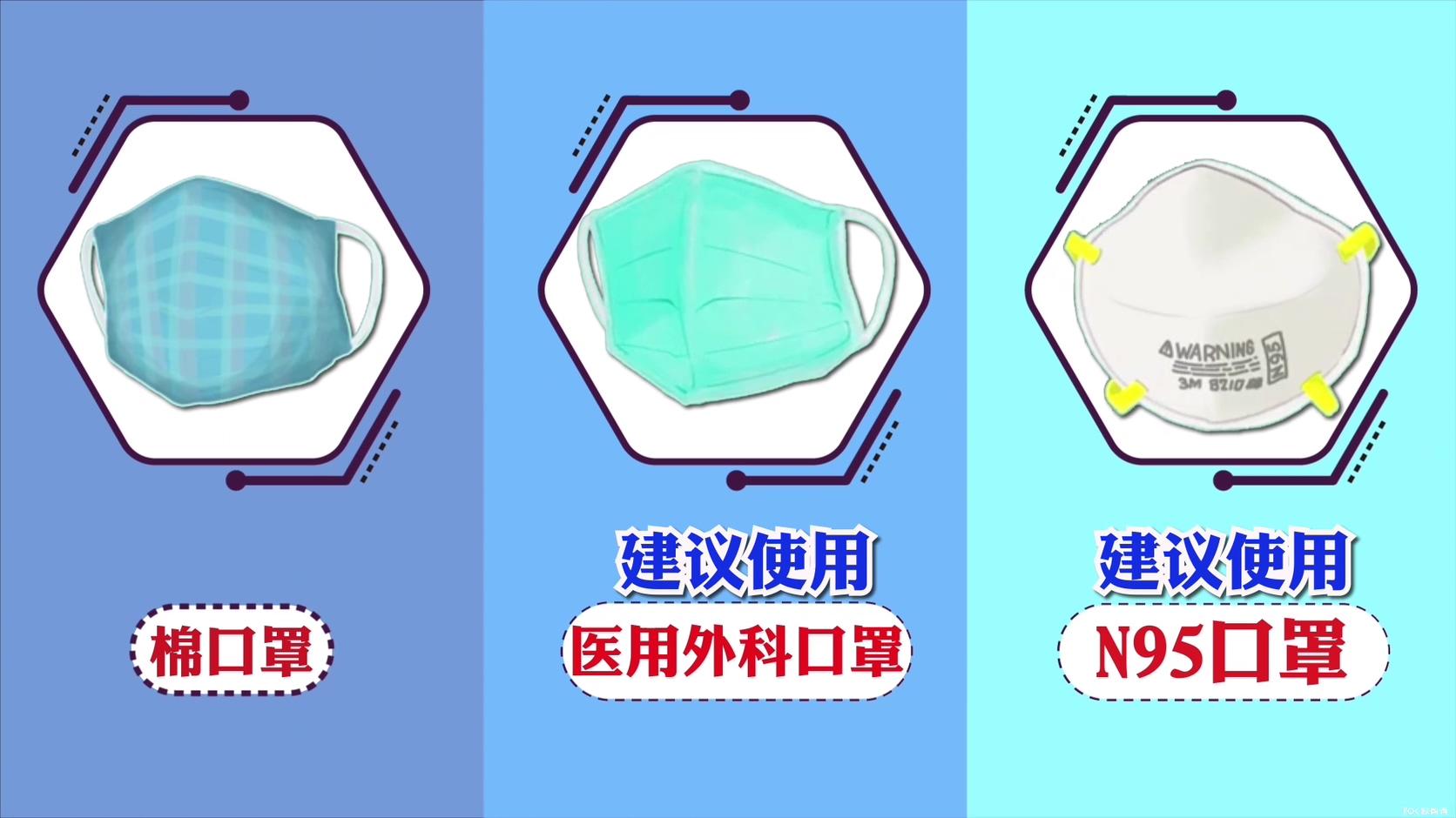 防护病毒-带口罩篇(剪去片尾)视频素材