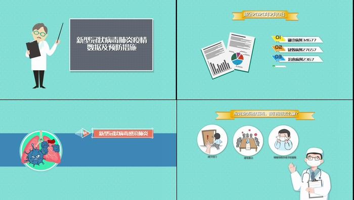 新型冠状病毒肺炎疫情数据及预防措施视频素材