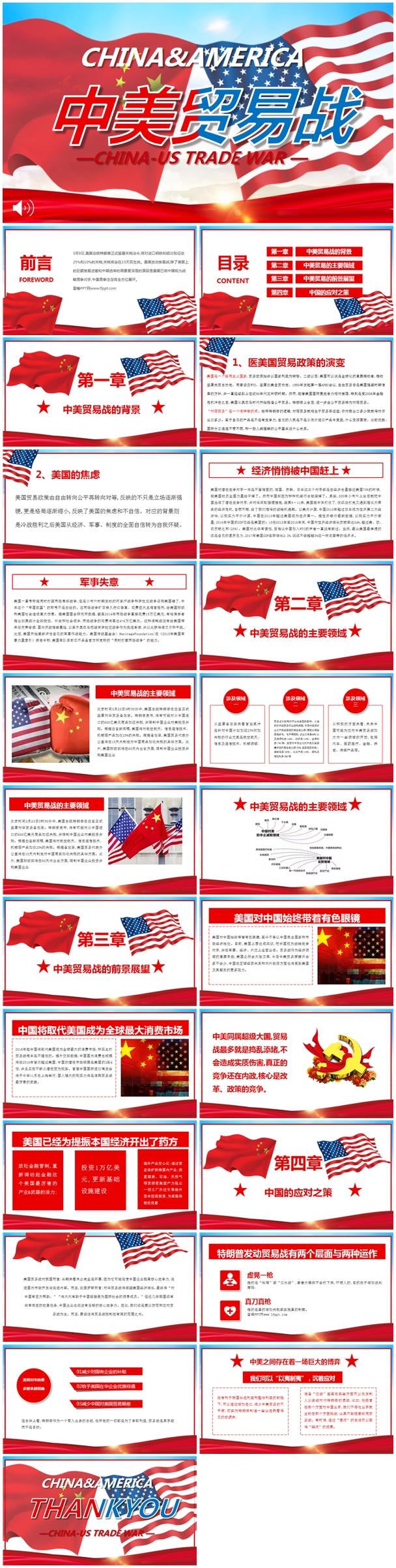 中美贸易战PPT模板